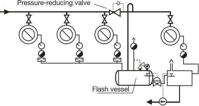Use of flash steam Fig. 69 If the steam supply from the flash vessel is not