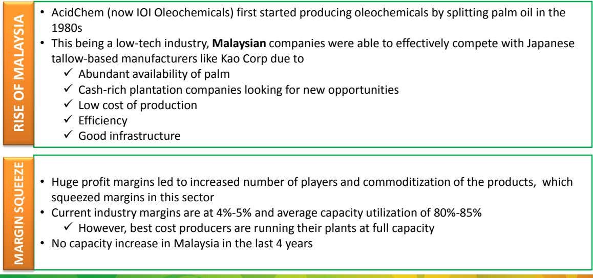 • AcidChem (now IOI Oleochemicals) first started producing oleochemicals by splitting palm oil in the