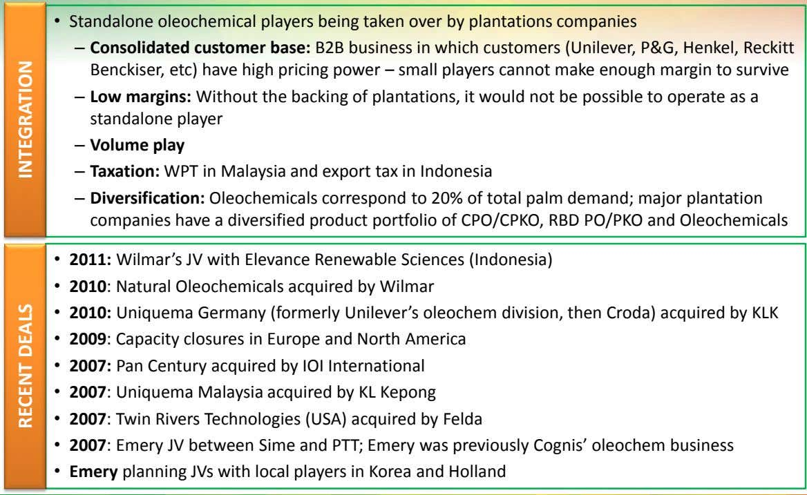 • Standalone oleochemical players being taken over by plantations companies – Consolidated customer base: B2B