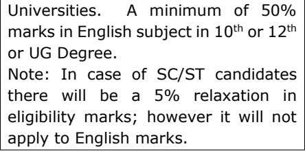 case of SC/ST candidates there will be a 5% relaxation in eligibility marks; however it will