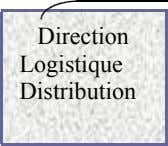 Direction Logistique Distribution