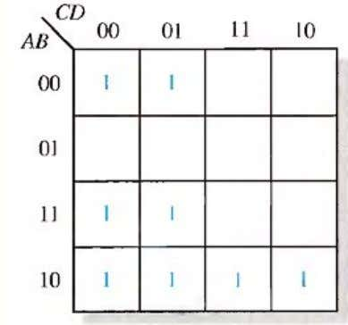 Karnaugh Map Simplification of SOP Expressions Grouping the 1s, you can group 1s on the