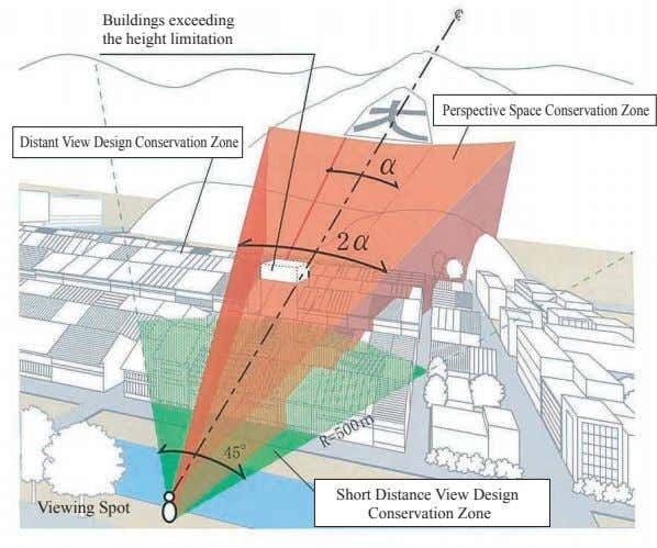 Buildings exceeding the height limitation Perspective Space Conservation Zone Distant View Design Conservation Zone