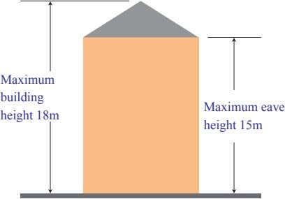 Maximum building Maximum eave height 18m height 15m