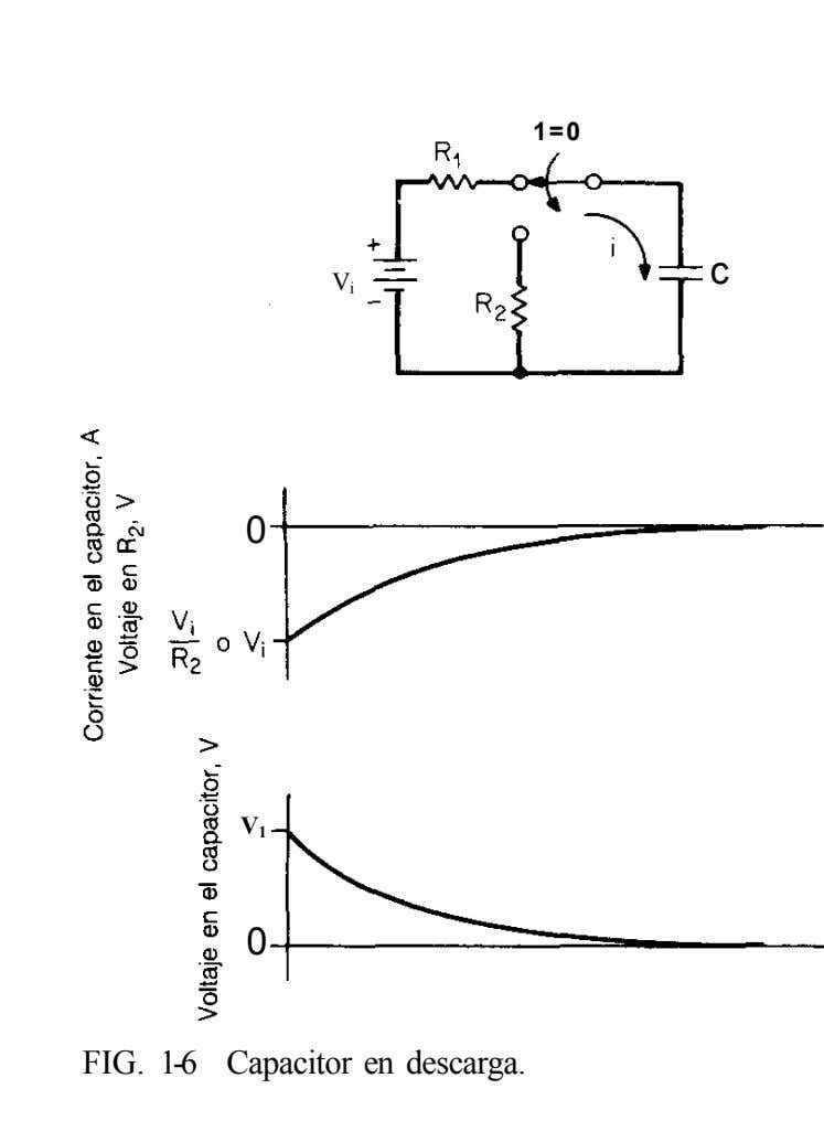 1=0 c V i 0 V 1 0 FIG. 1-6 Capacitor en descarga.
