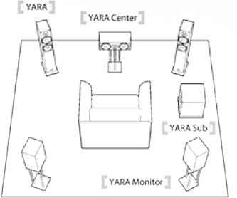 Sitemap Features and Specs Suggestions for YARA Home Cinema capacitors. Cabinets and drivers are manufactured in
