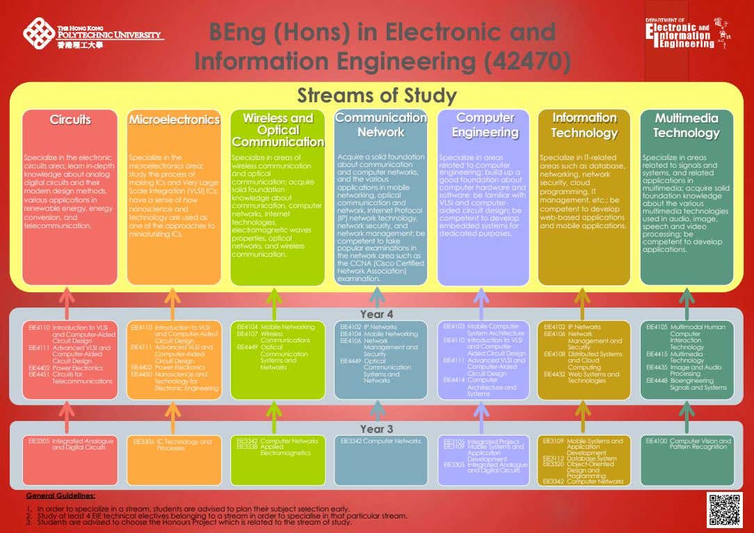 BEng (Hons) in Electronic and Information Engineering (42470) Streams of Study Circuits Microelectronics Wireless and
