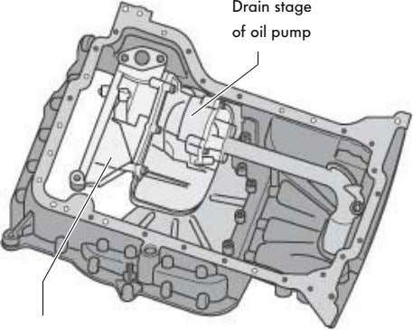 Drain stage of oil pump