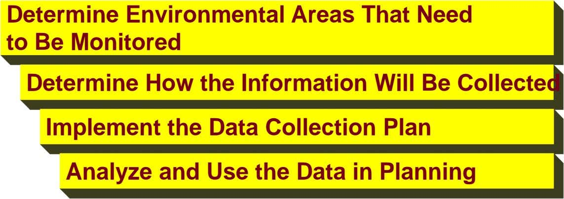 Determine Environmental Areas That Need to Be Monitored Determine How the Information Will Be Collected Implement