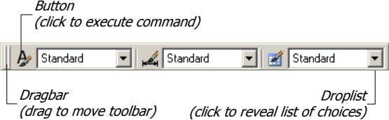 Button (click to execute command) Dragbar (drag to move toolbar) Droplist (click to reveal list