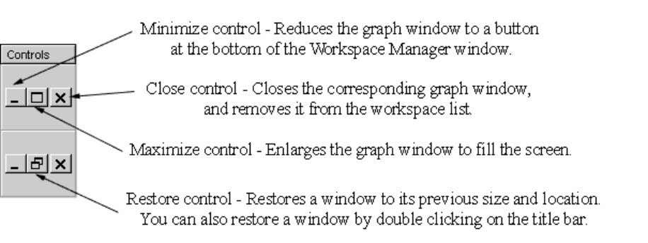 See page 54 for details on other ways to manage windows. The soil moisture gauge The
