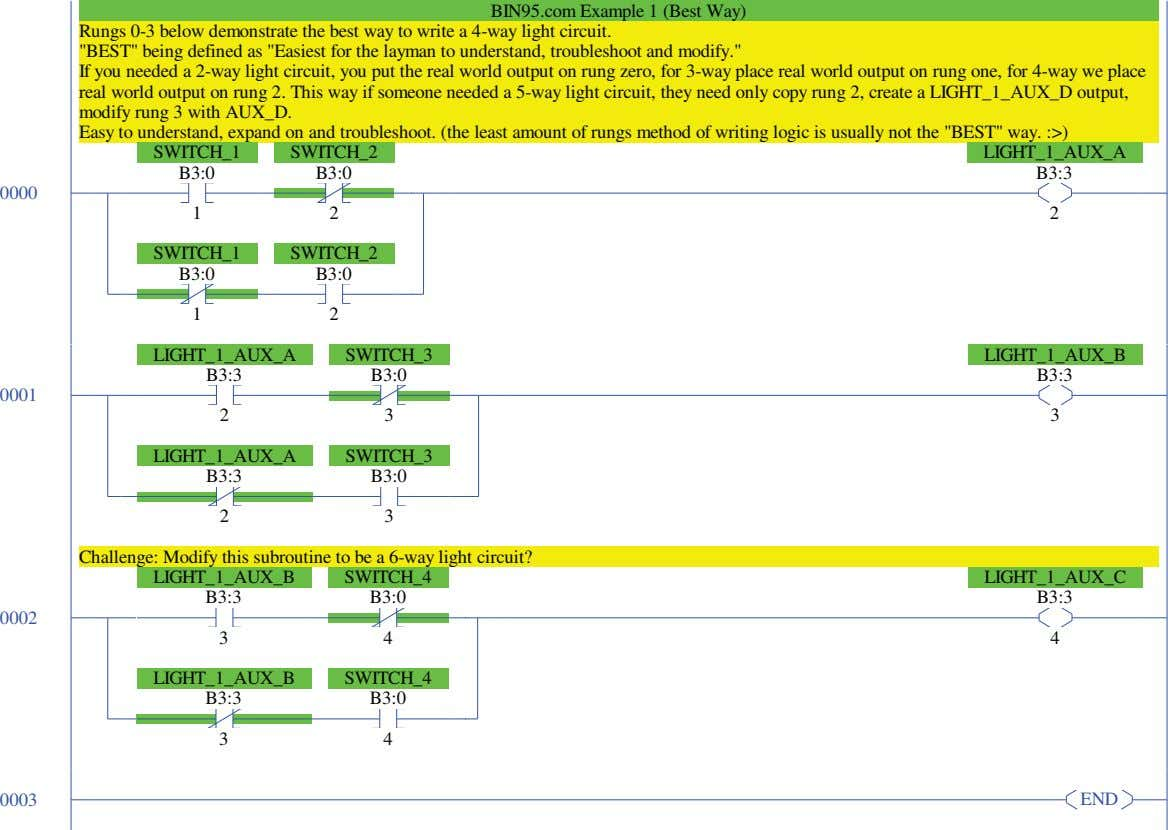 BIN95.com Example 1 (Best Way) Rungs 0-3 below demonstrate the best way to write a
