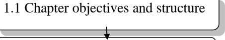 Structure of Chapter 1 1.1 Chapter objectives and structure 1.2 Background to research 1.3 Research problem