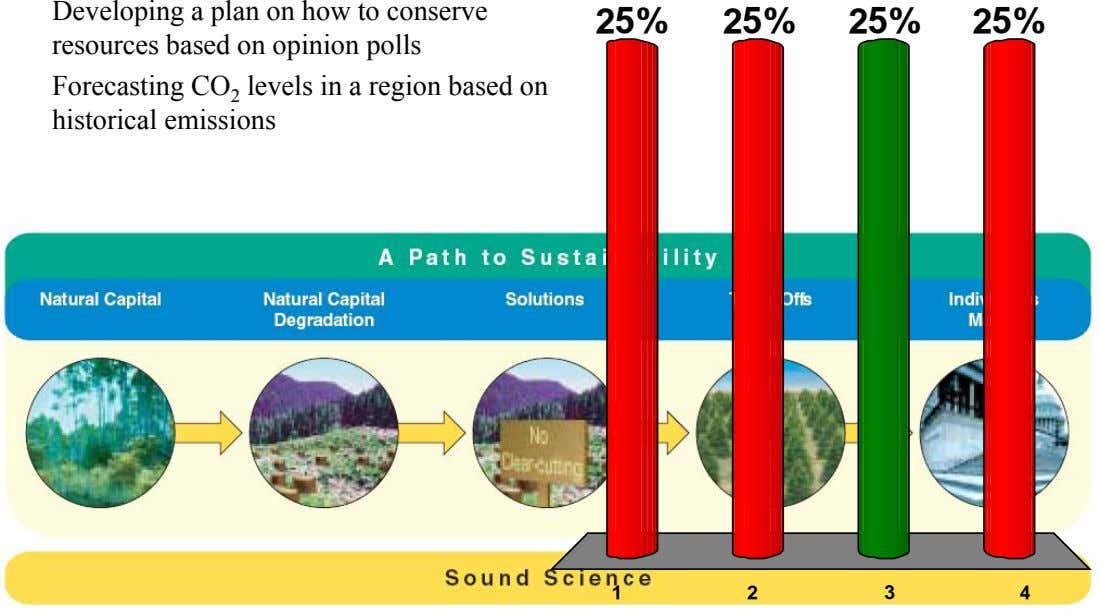 Developing a plan on how to conserve 25% 25% 25% 25% resources based on opinion polls