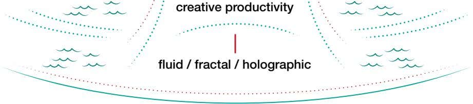 creative productivity fluid / fractal / holographic