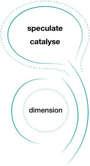 speculate catalyse dimension