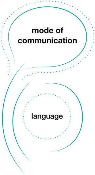 mode of communication language