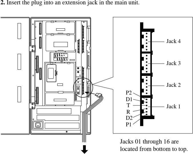 2. Insert the plug into an extension jack in the main unit. Jack 4 Jack