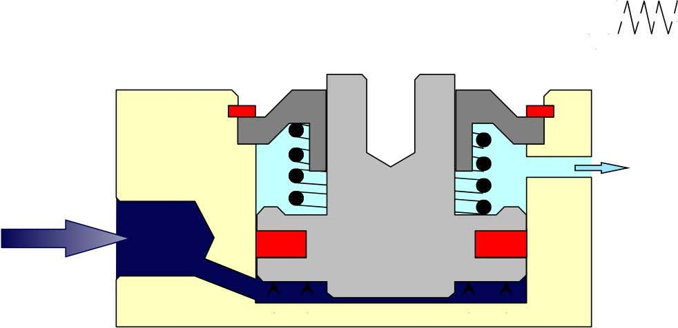 Operation of Single Acting Cylinders Force = Pressure (piston) x Area August 28, 2006 University of
