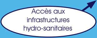 Accès aux infrastructures hydro-sanitaires