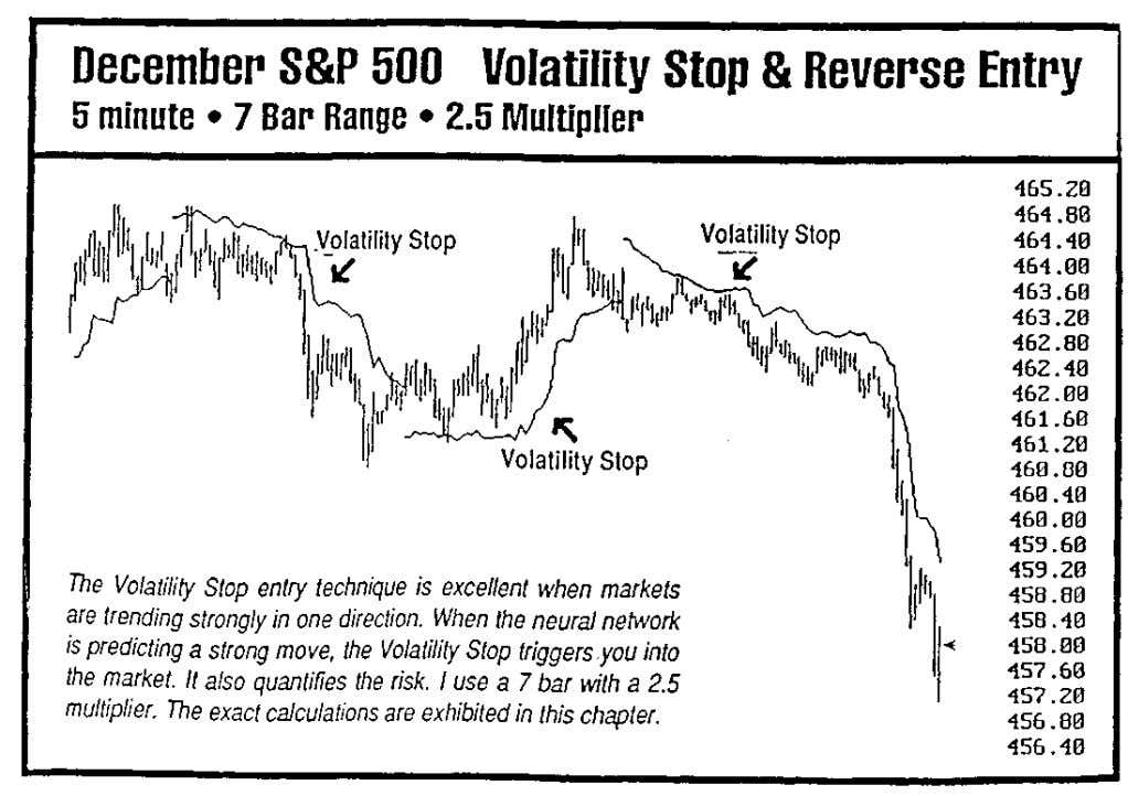 reverse stop also acts to quantify risk as it relates to volatility. The con- stants should