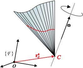 Figure 3. If a F = 0 , the motion of the center of mass