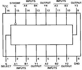 "the suffix letter ""X"" to the ordering code.   Connection Diagrams     DM74LS157 DM74LS158"
