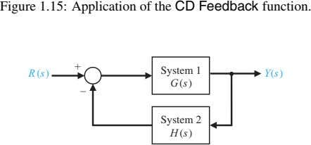Figure 1.15: Application of the CD Feedback function. + S y stem 1 R(s) Y(s)