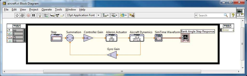 34 CHAPTER 4 PERFORMANCE OF FEEDBACK CONTROL SYSTEMS Figure 4.8: LabVIEW simulation window with aircraft, controller,