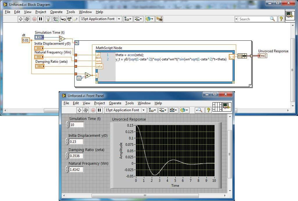 2 CHAPTER 1 MATHEMATICAL MODELS OF SYSTEMS Figure 1.2: VI to analyze the spring-mass-damper. The LabVIEW