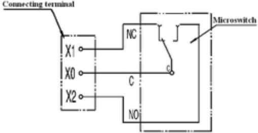 terminal fig electric Basic parameter switch basic of electrical source sort W o voltage r k