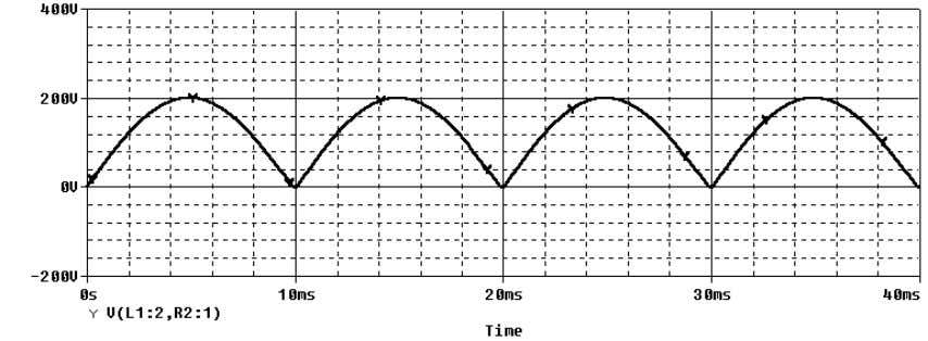 average p · R In figure 2.7 the main wave forms appearing in the rectifier with