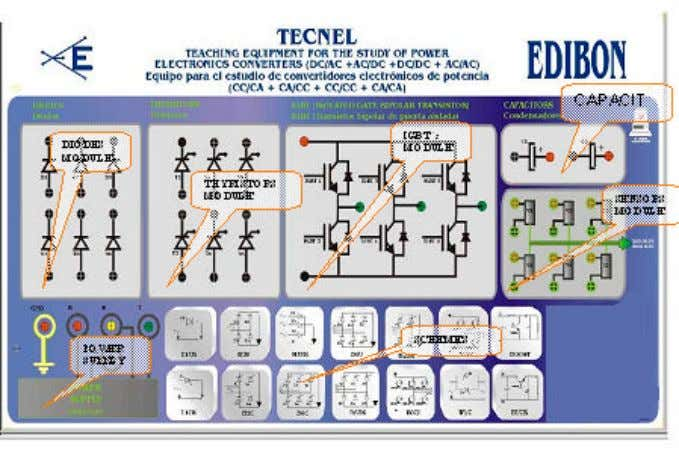 description The equipment has the following interface: Figure 1.1.1: Equipment Interface The SACED-TECNEL system is