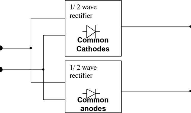 appearing in the load a rectified direct voltage. Figure 6.2. Equivalent circuit Then: T1 and T4
