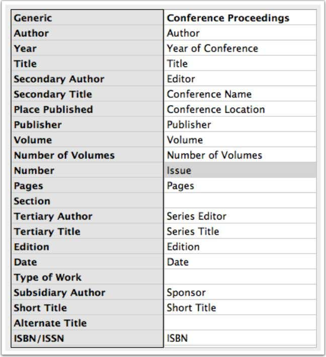 do any entries must conform to the name format rules described above: Entering author names in