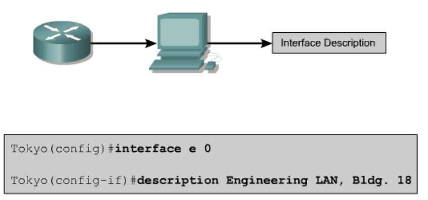 Configuring Interface Descriptions An interface description should be used to identify important information such as a
