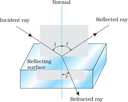 i sin r = n 21 (9.10) Ray Optics and Optical Instruments FIGURE 9.8 Refraction and