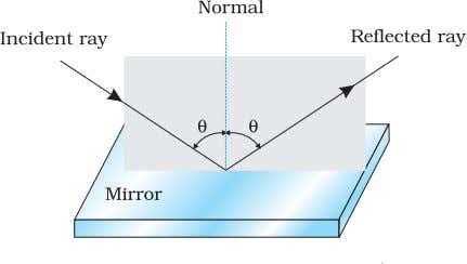 is called the focal plane of the mirror [Fig. 9.3(c)]. FIGURE 9.1 The incident ray, reflected