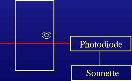 Photodiode Sonnette