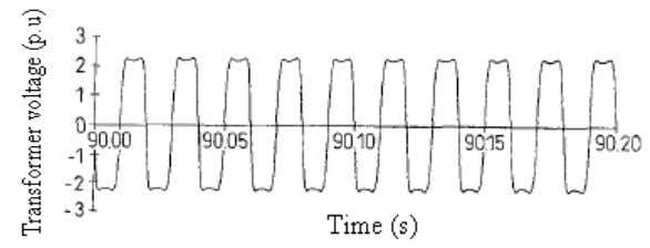 the starting point of the signal was obtained at t=90.00 s. Figure 1.9: Time signal In