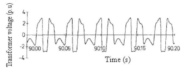 of the subharmonic mode induced across the transformer. Figure 1.13: Time signal The frequency spectrum of