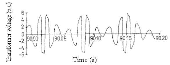 spectrum with a strong 50 Hz component (Figure 1.18). Figure 1.17: Time signal Figure 1.18: Power