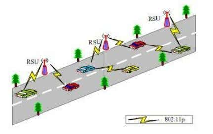 different messages through the wireless network [1]. Figure 1.1 VANET II. EVOLUTION OF VANET In Vehicular