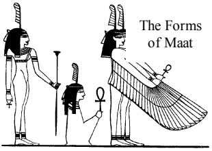 The Forms of Maat
