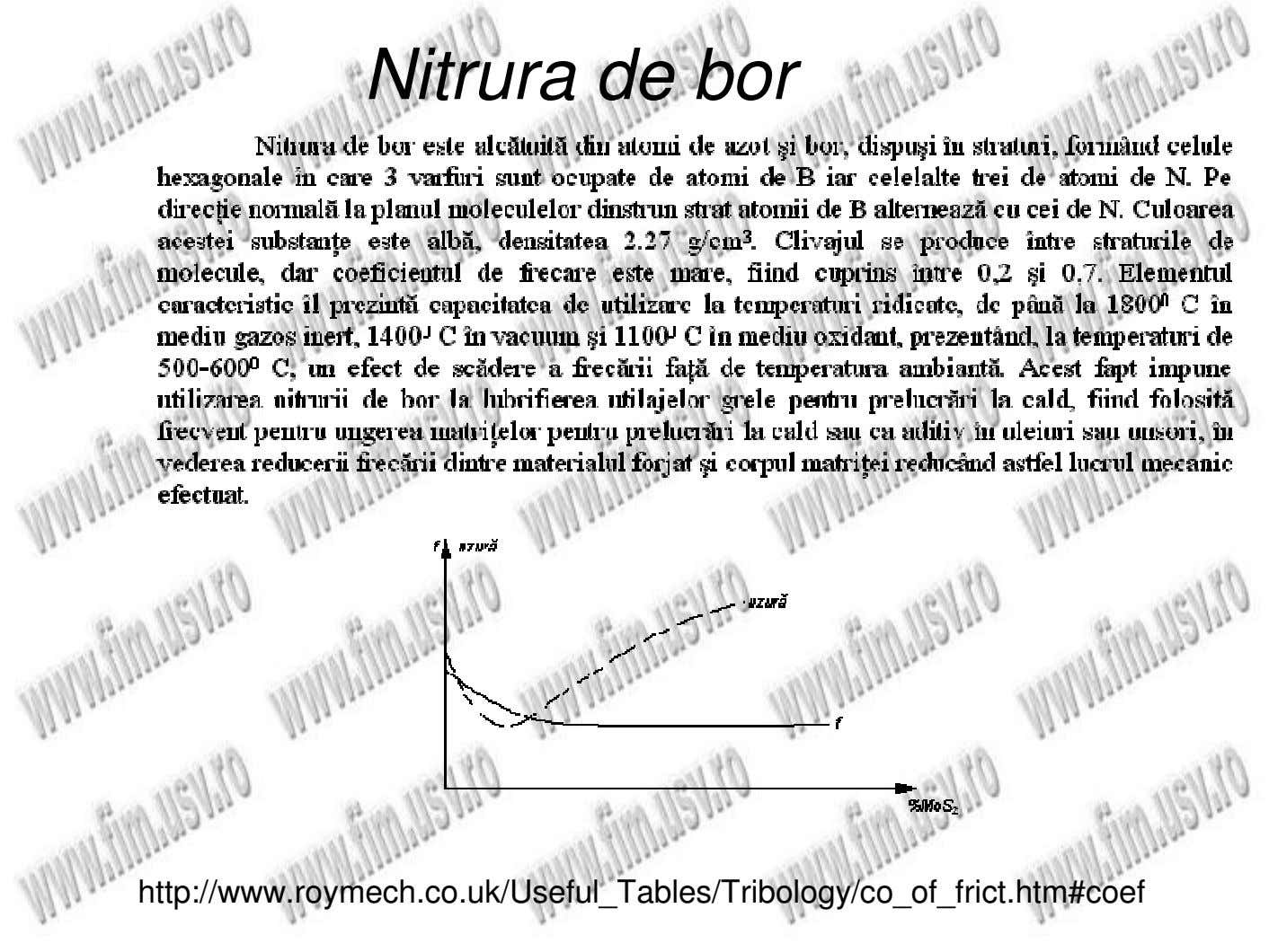 Nitrura de bor http://www.roymech.co.uk/Useful_Tables/Tribology/co_of_frict.htm#coef