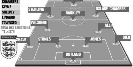 CHAMBERS CLYNE STERLING OXLADE-CHAMBER SHELVEY BARKLEY LINGARD TOWNSED WILSHERE ALLI TOTAL DES SELECTIONS/ 141