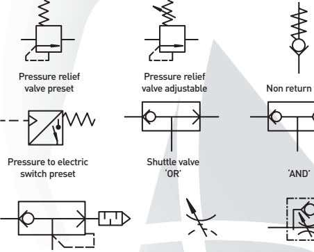 Pressure to electric switch preset Shuttle valve 'OR' 'AND'