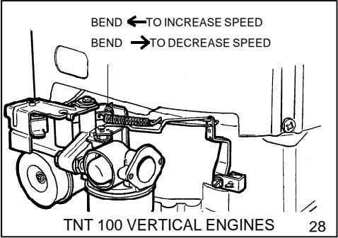 BEND TO INCREASE SPEED BEND TO DECREASE SPEED TNT 100 VERTICAL ENGINES 28