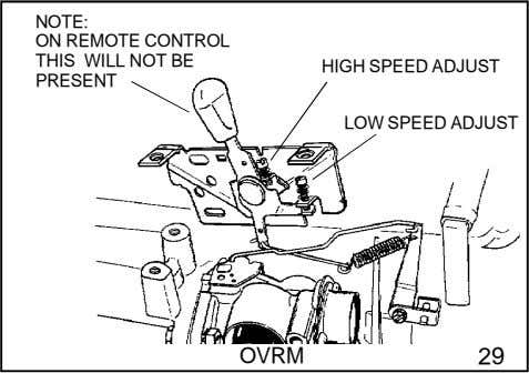 NOTE: ON REMOTE CONTROL THIS WILL NOT BE PRESENT HIGH SPEED ADJUST LOW SPEED ADJUST