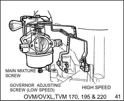 MAIN MIXTURE SCREW GOVERNOR ADJUSTING SCREW (LOW SPEED) HIGH SPEED OVM/OVXL,TVM 170, 195 & 220